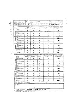 Daily Activities Report for POW Cemetary 1 and 2 - Pusan, Korea