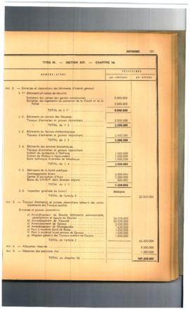 Camerouns under French Administration - Budget Territorial - Exercice 1955